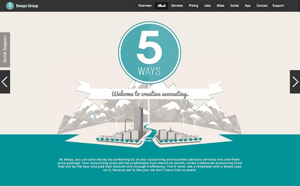 5ways - Chartered Accountants- html inspiration | HTML/CSS Web ...
